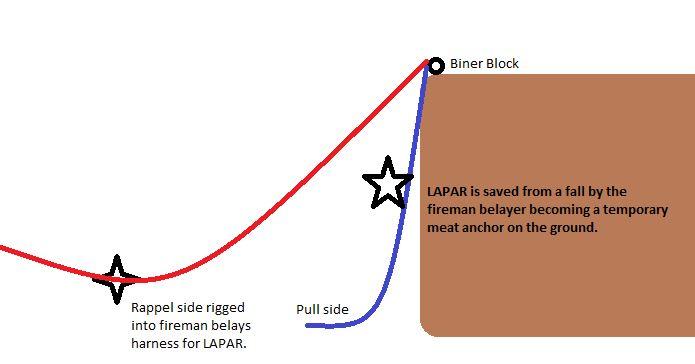 LAPAR biner block.JPG