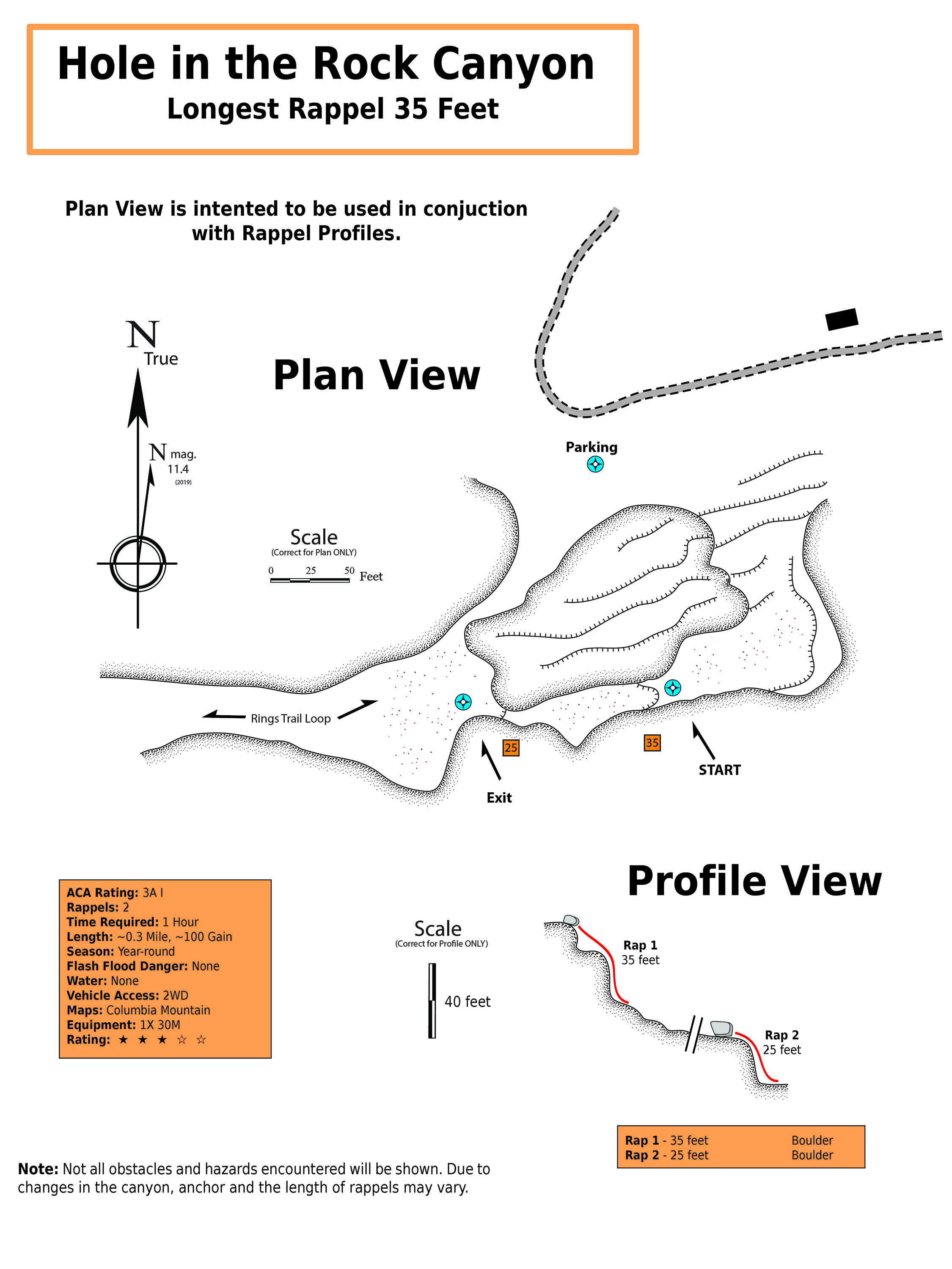 Plan View Profile.