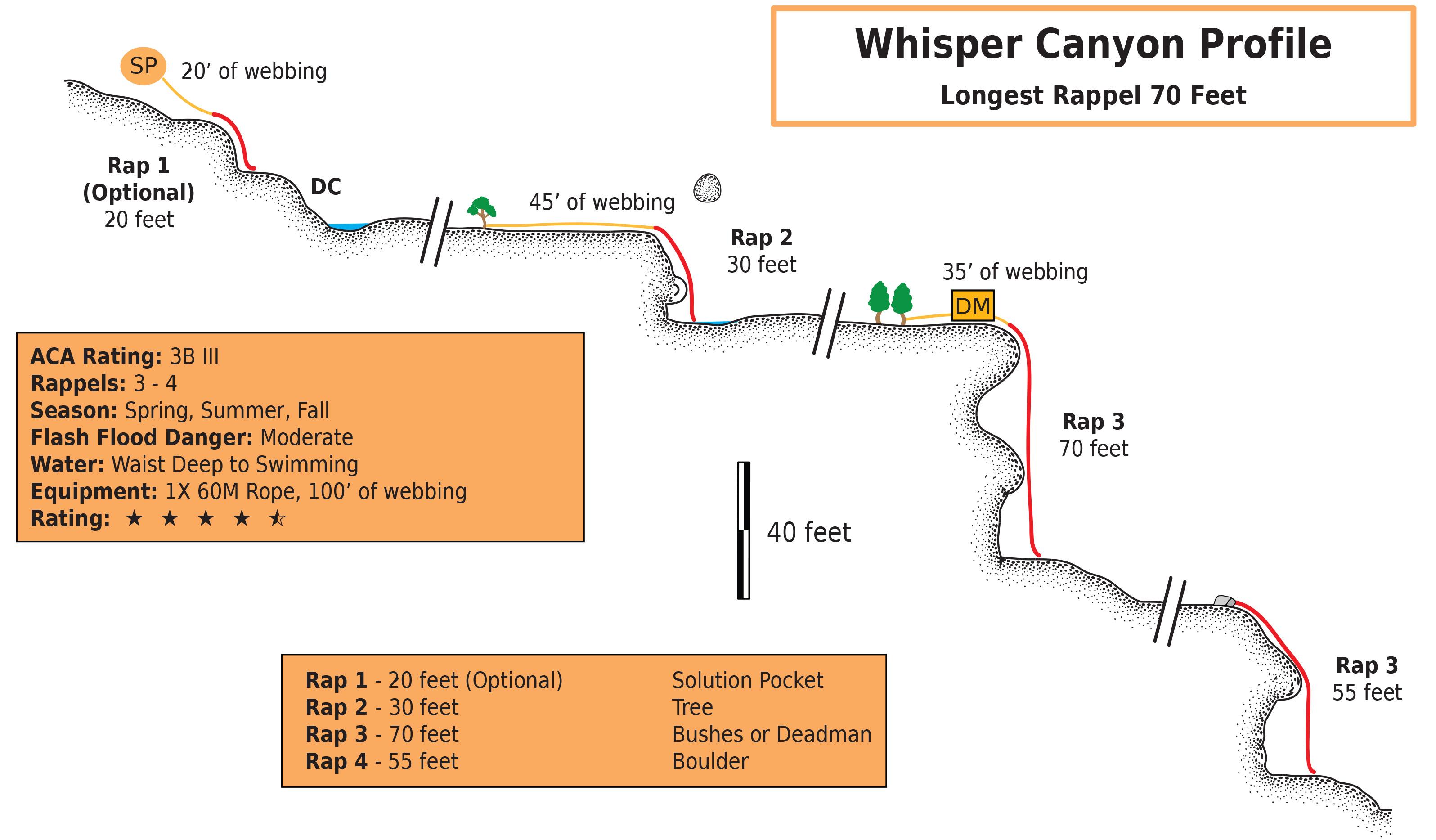 Whisper Canyon Web.
